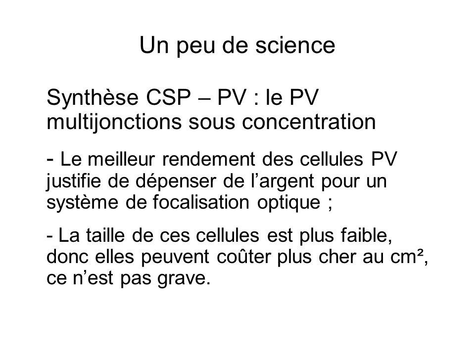 Un peu de science Synthèse CSP – PV : le PV multijonctions sous concentration - Le meilleur rendement des cellules PV justifie de dépenser de largent pour un système de focalisation optique ; - La taille de ces cellules est plus faible, donc elles peuvent coûter plus cher au cm², ce nest pas grave.