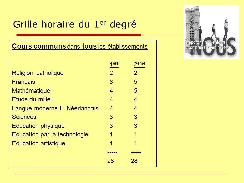 Cours communs dans tous les établissements 1 ère 2 ème Religioncatholique22 Français65 Mathématique45 Etude du milieu44 Langue moderne I : Néerlandais
