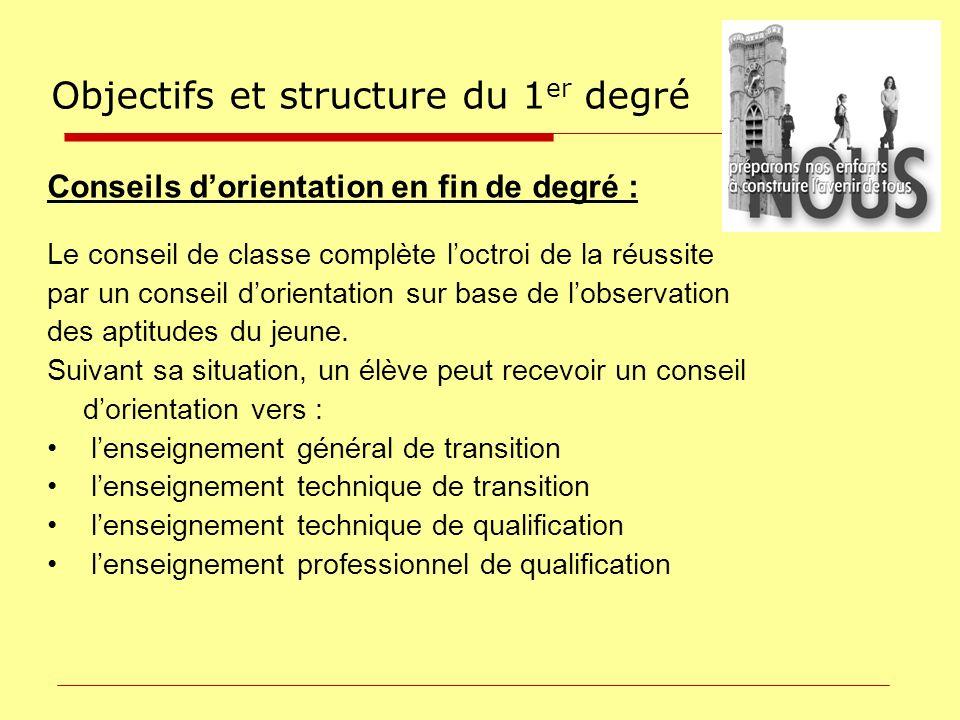 Conseils dorientation en fin de degré : Le conseil de classe complète loctroi de la réussite par un conseil dorientation sur base de lobservation des