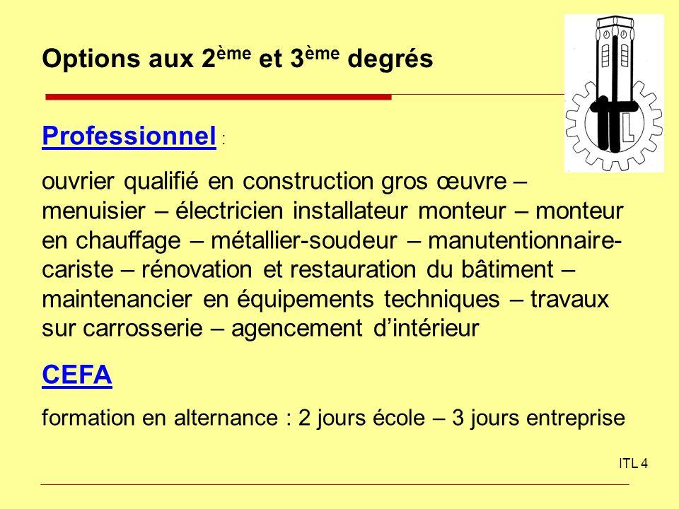 ITL 4 Options aux 2 ème et 3 ème degrés Professionnel : ouvrier qualifié en construction gros œuvre – menuisier – électricien installateur monteur – m