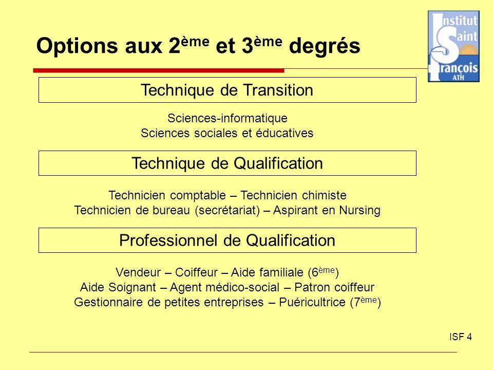 Options aux 2 ème et 3 ème degrés ISF 4 Technique de Transition Sciences-informatique Sciences sociales et éducatives Technique de Qualification Techn