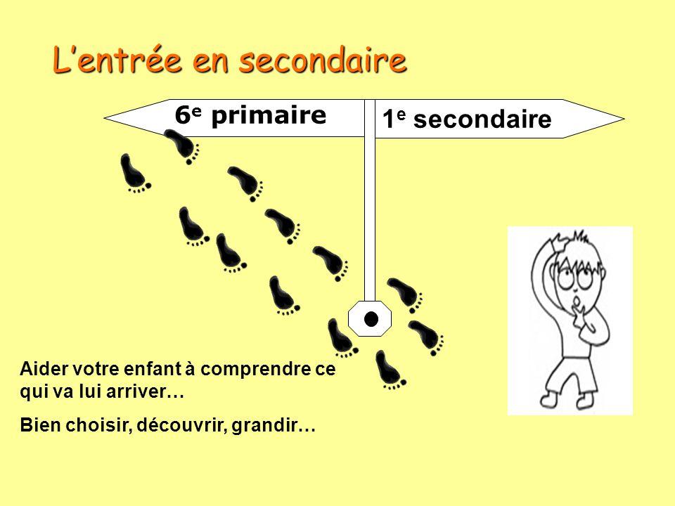 6 e primaire 1 e secondaire Aider votre enfant à comprendre ce qui va lui arriver… Bien choisir, découvrir, grandir… Lentrée en secondaire