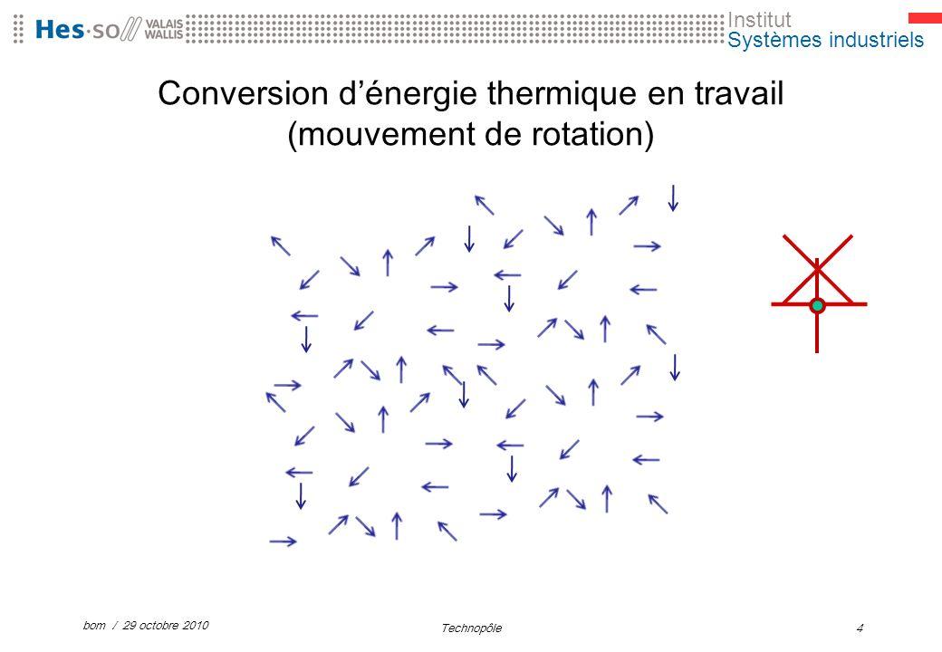Institut Systèmes industriels Conversion dénergie thermique en travail (mouvement de rotation) bom / 29 octobre 2010 Technopôle4
