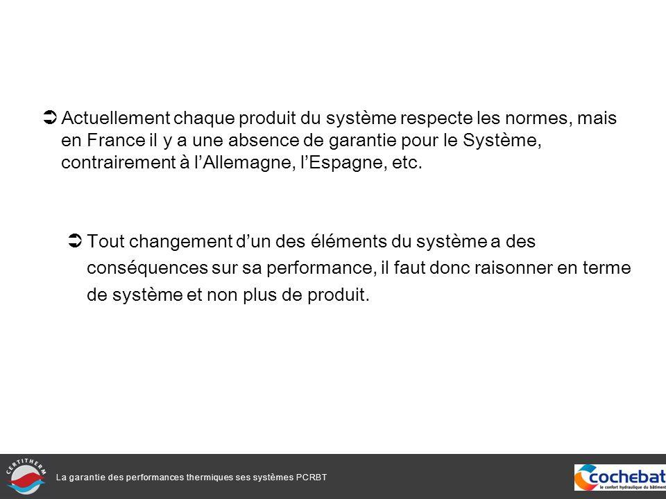 La garantie des performances thermiques ses systèmes PCRBT Actuellement chaque produit du système respecte les normes, mais en France il y a une absence de garantie pour le Système, contrairement à lAllemagne, lEspagne, etc.
