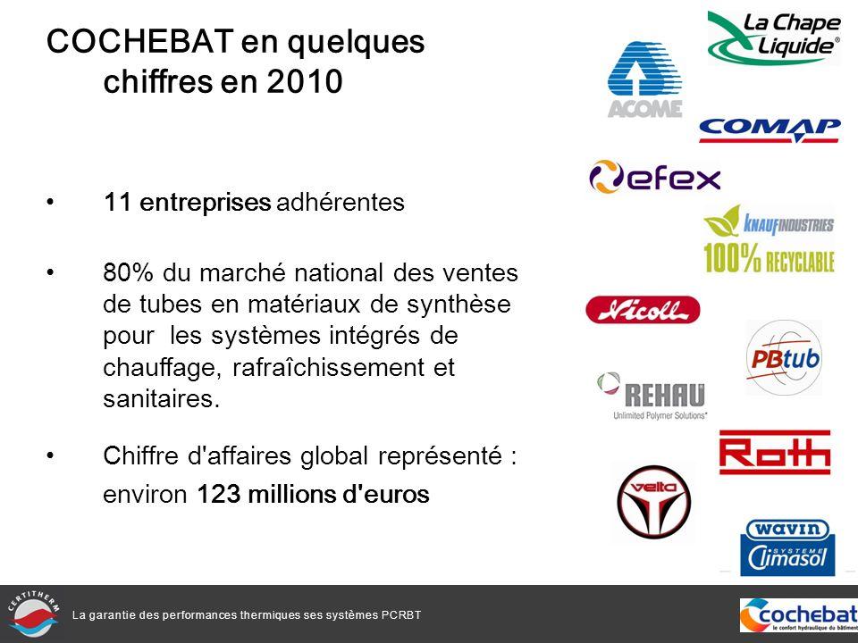 La garantie des performances thermiques ses systèmes PCRBT COCHEBAT en quelques chiffres en 2010 11 entreprises adhérentes 80% du marché national des ventes de tubes en matériaux de synthèse pour les systèmes intégrés de chauffage, rafraîchissement et sanitaires.