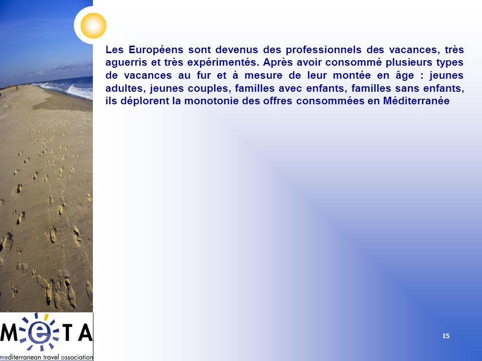 15 Les Européens sont devenus des professionnels des vacances, très aguerris et très expérimentés. Après avoir consommé plusieurs types de vacances au