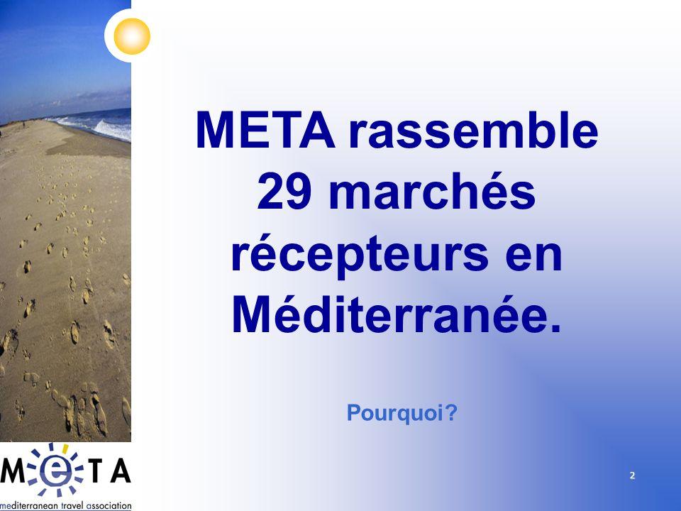 2 META rassemble 29 marchés récepteurs en Méditerranée. Pourquoi?