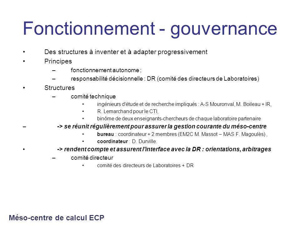 Fonctionnement - gouvernance Des structures à inventer et à adapter progressivement Principes –fonctionnement autonome ; –responsabilité décisionnelle
