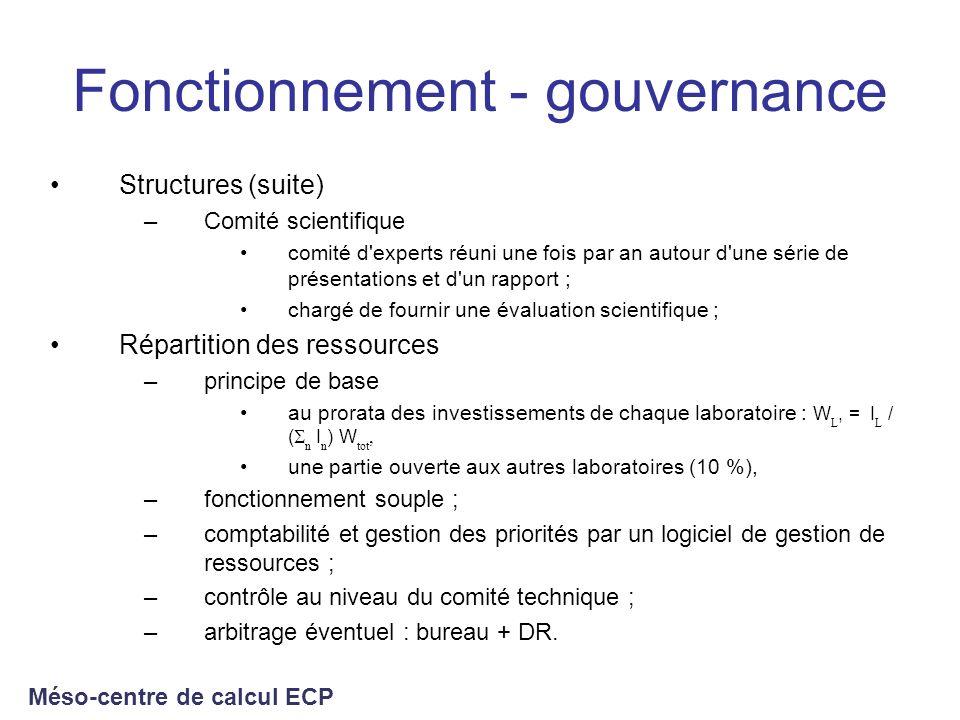Fonctionnement - gouvernance Structures (suite) –Comité scientifique comité d'experts réuni une fois par an autour d'une série de présentations et d'u