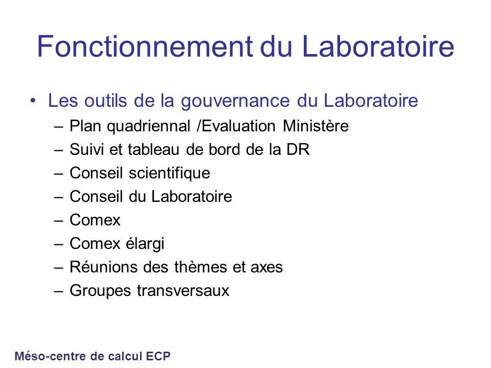 Fonctionnement du Laboratoire Les outils de la gouvernance du Laboratoire –Plan quadriennal /Evaluation Ministère –Suivi et tableau de bord de la DR –