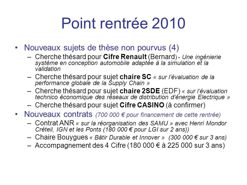 Point rentrée 2010 Nouveaux sujets de thèse non pourvus (4) –Cherche thésard pour Cifre Renault (Bernard ) - Une ingénierie système en conception auto