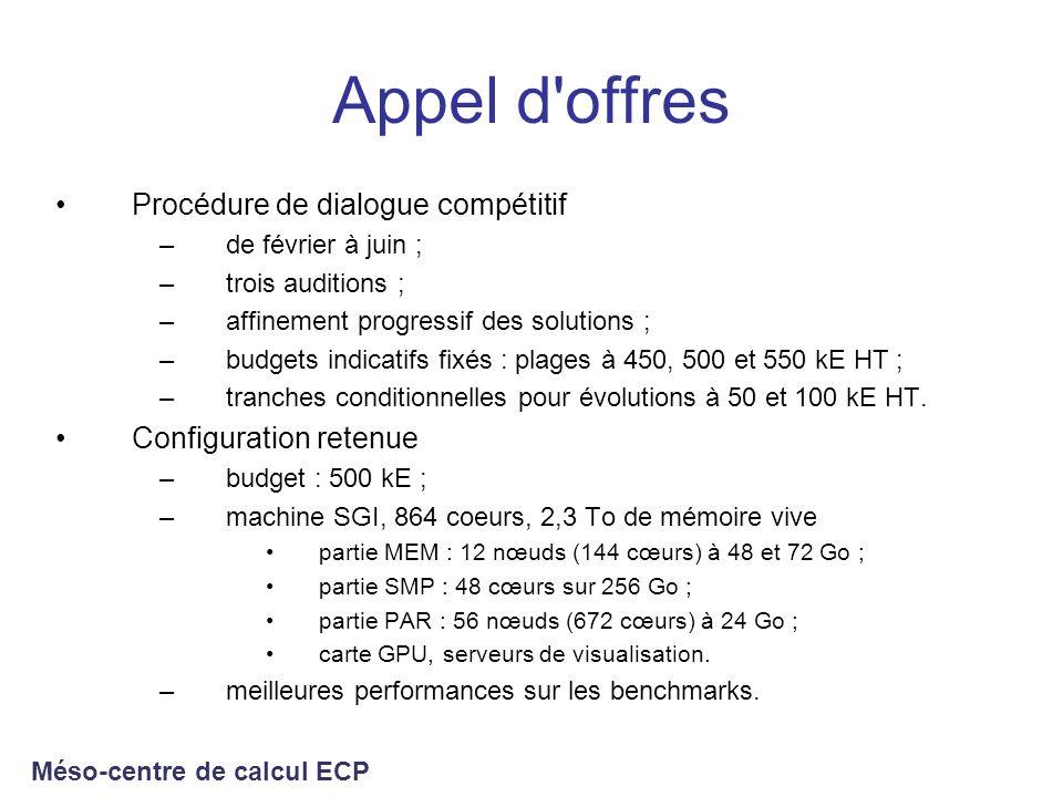 Appel d'offres Procédure de dialogue compétitif –de février à juin ; –trois auditions ; –affinement progressif des solutions ; –budgets indicatifs fix