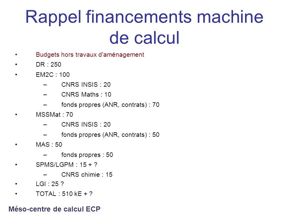 Rappel financements machine de calcul Budgets hors travaux d'aménagement DR : 250 EM2C : 100 –CNRS INSIS : 20 –CNRS Maths : 10 –fonds propres (ANR, co