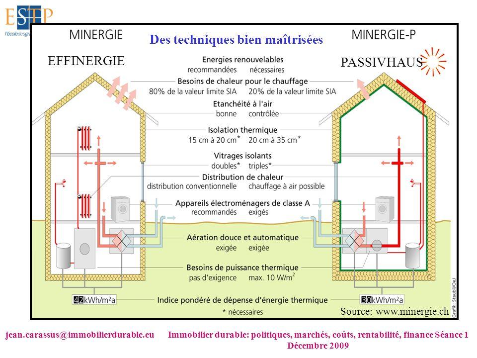 jean.carassus@immobilierdurable.euImmobilier durable: politiques, marchés, coûts, rentabilité, finance Séance 1 Décembre 2009 EFFINERGIE PASSIVHAUS De