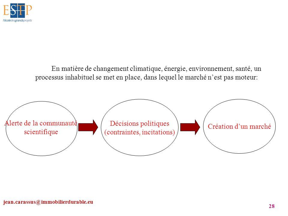 jean.carassus@immobilierdurable.eu 28 En matière de changement climatique, énergie, environnement, santé, un processus inhabituel se met en place, dan