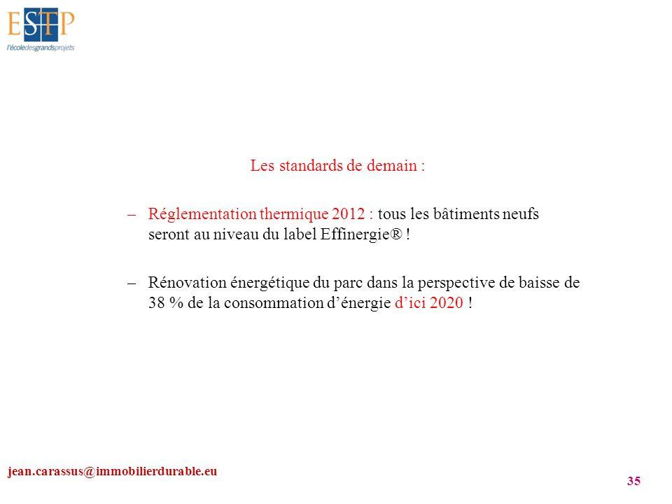 jean.carassus@immobilierdurable.eu 35 Les standards de demain : –Réglementation thermique 2012 : tous les bâtiments neufs seront au niveau du label Ef