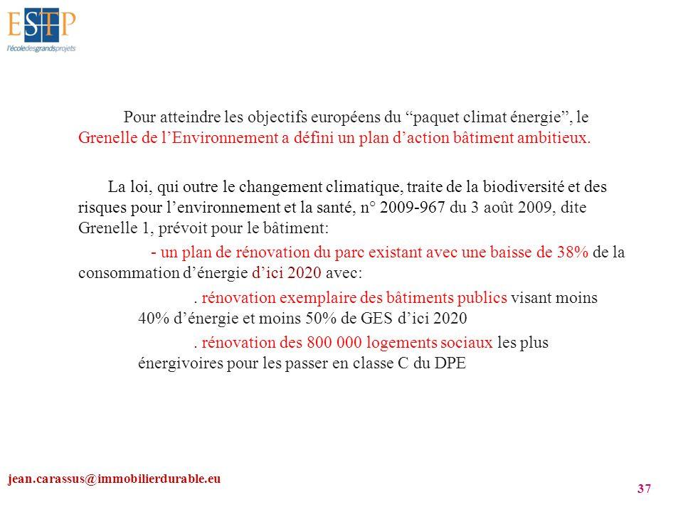 jean.carassus@immobilierdurable.eu 37 Pour atteindre les objectifs européens du paquet climat énergie, le Grenelle de lEnvironnement a défini un plan
