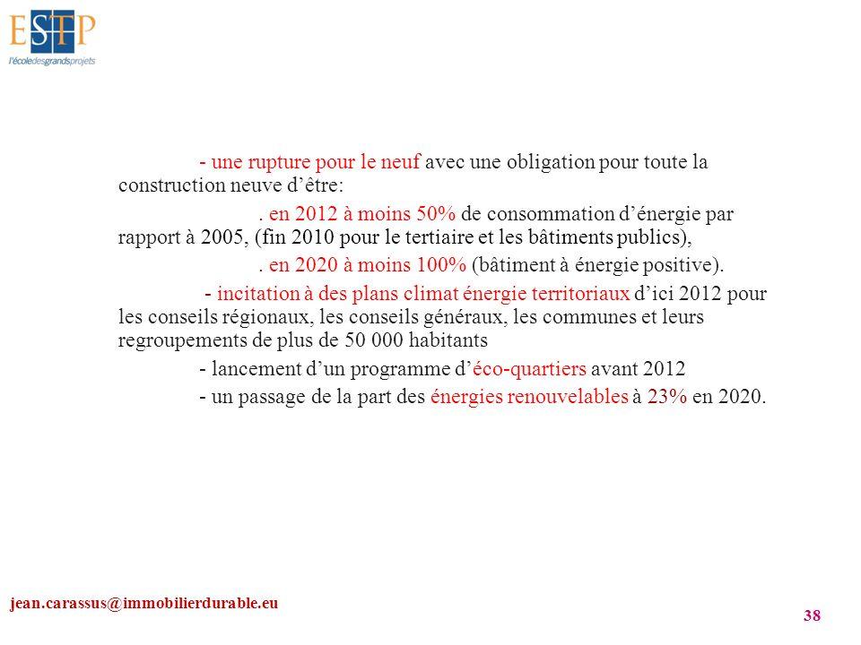 jean.carassus@immobilierdurable.eu 38 - une rupture pour le neuf avec une obligation pour toute la construction neuve dêtre:. en 2012 à moins 50% de c
