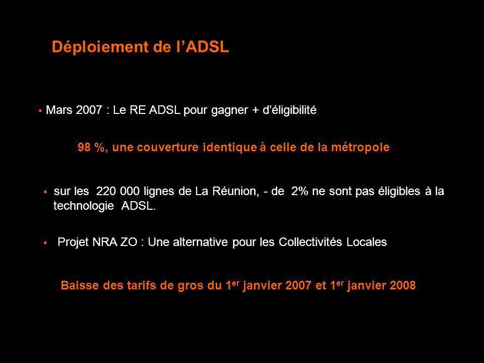 sur les 220 000 lignes de La Réunion, - de 2% ne sont pas éligibles à la technologie ADSL. Projet NRA ZO : Une alternative pour les Collectivités Loca