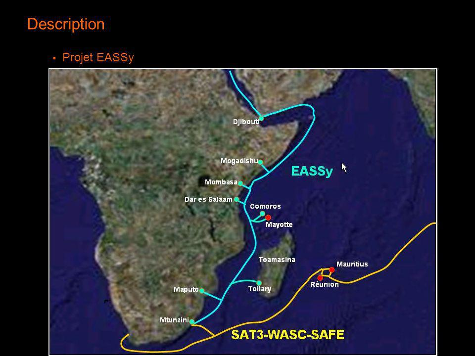 Description Projet EASSy