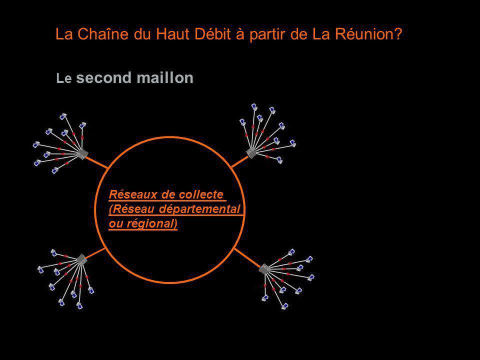 Le second maillon La Chaîne du Haut Débit à partir de La Réunion? Réseaux de collecte (Réseau départemental ou régional)