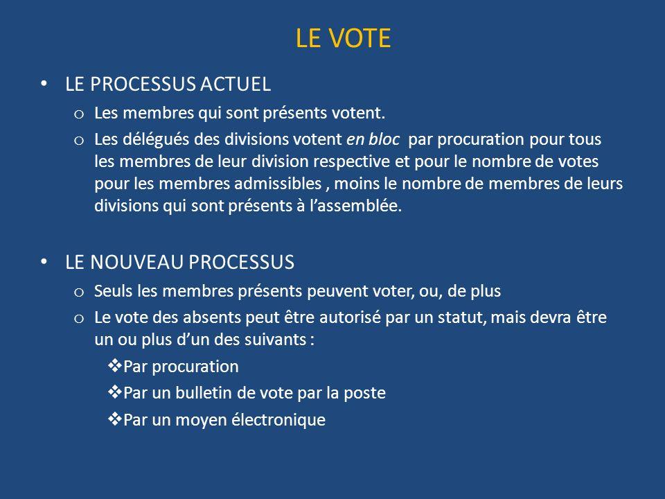 LE VOTE LE PROCESSUS ACTUEL o Les membres qui sont présents votent.