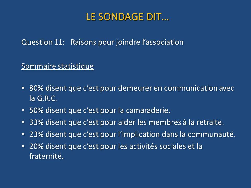 LE SONDAGE DIT… Question 11: Raisons pour joindre lassociation Sommaire statistique 80% disent que cest pour demeurer en communication avec la G.R.C.