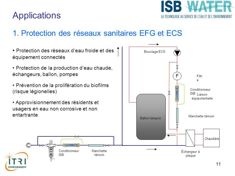 11 Applications 1. Protection des réseaux sanitaires EFG et ECS Protection des réseaux deau froide et des équipement connectés Protection de la produc