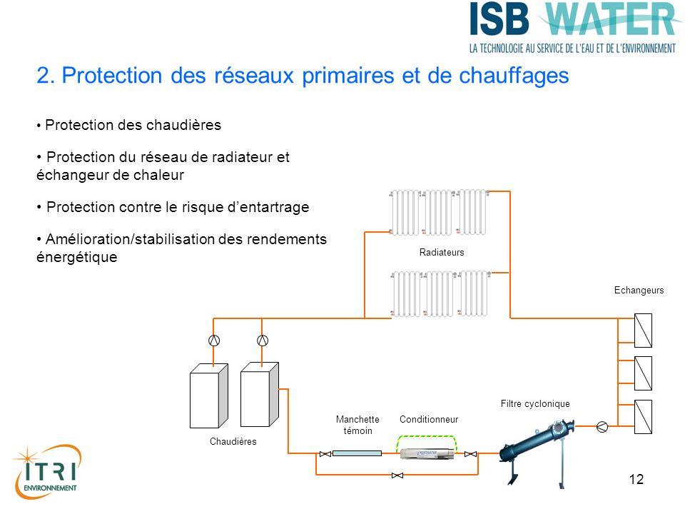 12 2. Protection des réseaux primaires et de chauffages Protection des chaudières Protection du réseau de radiateur et échangeur de chaleur Protection