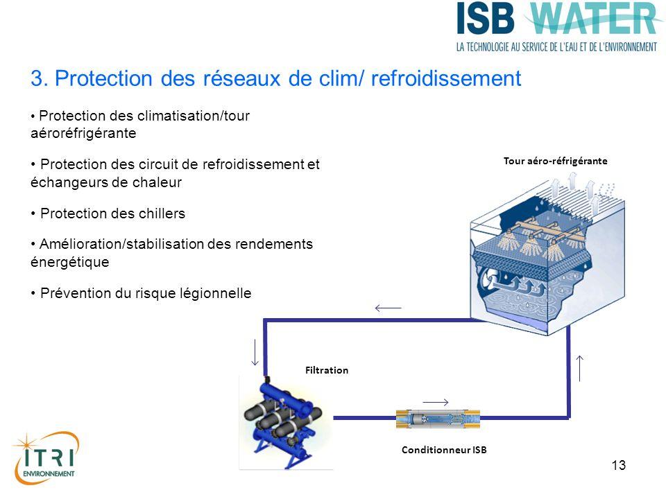 13 3. Protection des réseaux de clim/ refroidissement Protection des climatisation/tour aéroréfrigérante Protection des circuit de refroidissement et