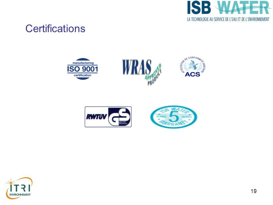 19 Certifications