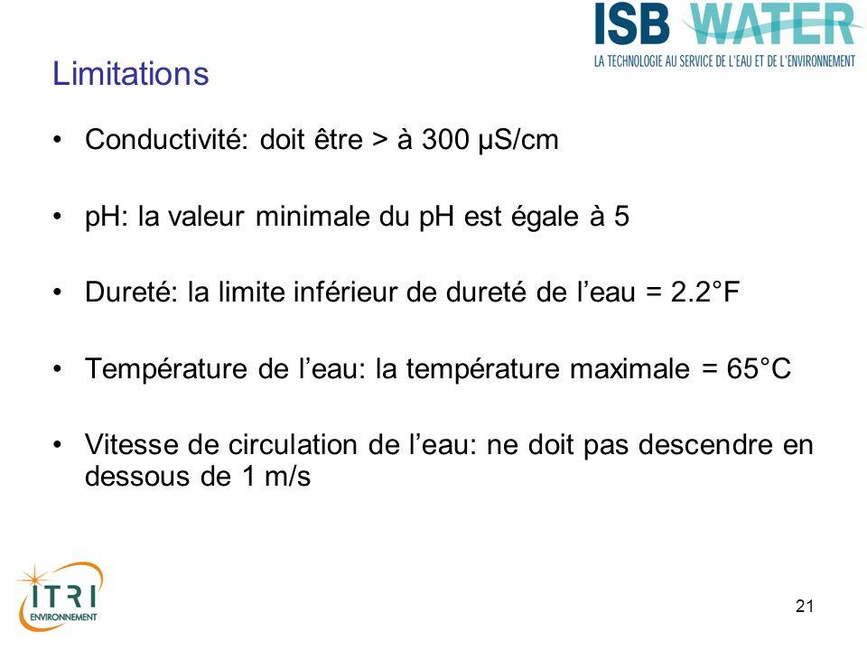 21 Limitations Conductivité: doit être > à 300 µS/cm pH: la valeur minimale du pH est égale à 5 Dureté: la limite inférieur de dureté de leau = 2.2°F Température de leau: la température maximale = 65°C Vitesse de circulation de leau: ne doit pas descendre en dessous de 1 m/s