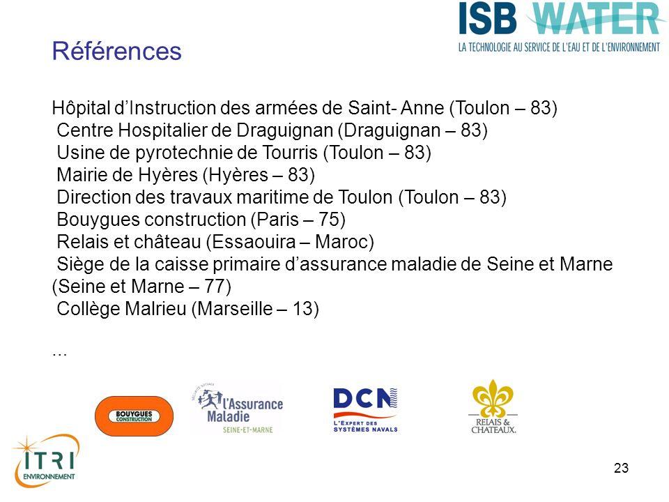 23 Références Hôpital dInstruction des armées de Saint- Anne (Toulon – 83) Centre Hospitalier de Draguignan (Draguignan – 83) Usine de pyrotechnie de