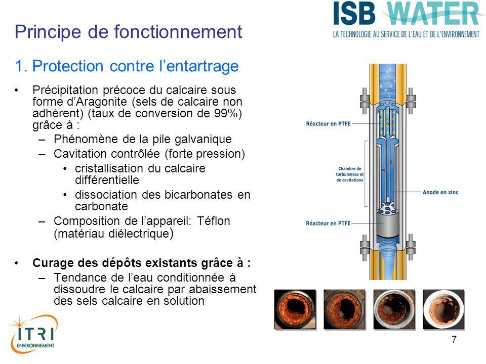 7 1. Protection contre lentartrage Précipitation précoce du calcaire sous forme dAragonite (sels de calcaire non adhérent) (taux de conversion de 99%)