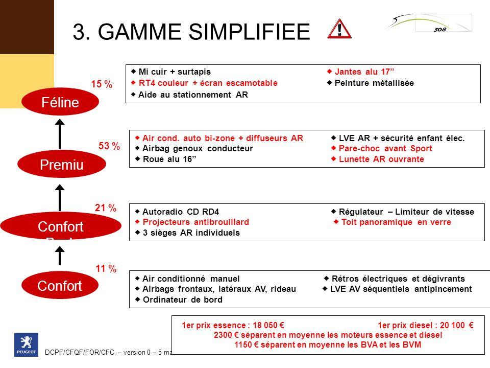 DCPF/CFQF/FOR/CFC – version 0 – 5 mars 2008 3. GAMME SIMPLIFIEE Premiu m Féline Air cond. auto bi-zone + diffuseurs AR LVE AR + sécurité enfant élec.