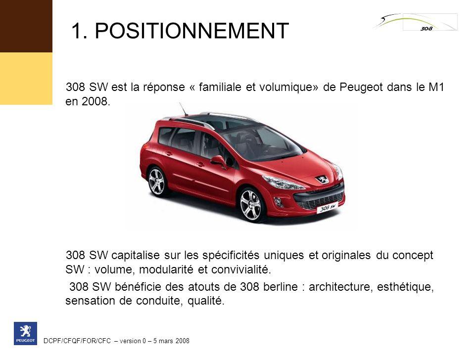 DCPF/CFQF/FOR/CFC – version 0 – 5 mars 2008 1. POSITIONNEMENT 308 SW est la réponse « familiale et volumique» de Peugeot dans le M1 en 2008. 308 SW ca