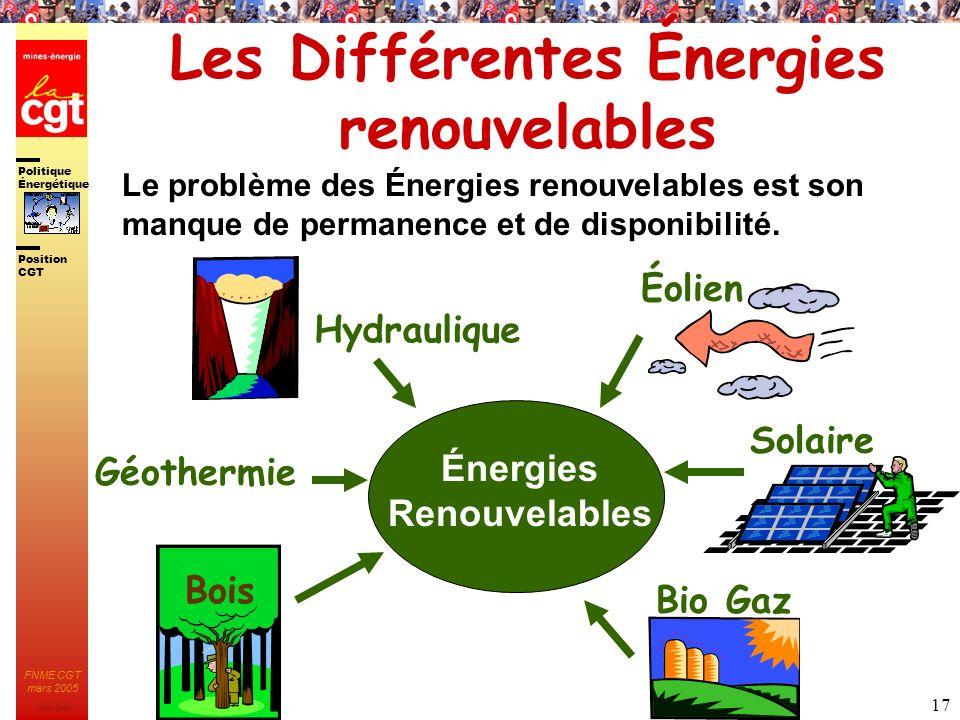 Politique Énergétique JMK 2003 Position CGT FNME CGT mars 2005 17 Les Différentes Énergies renouvelables Le problème des Énergies renouvelables est so