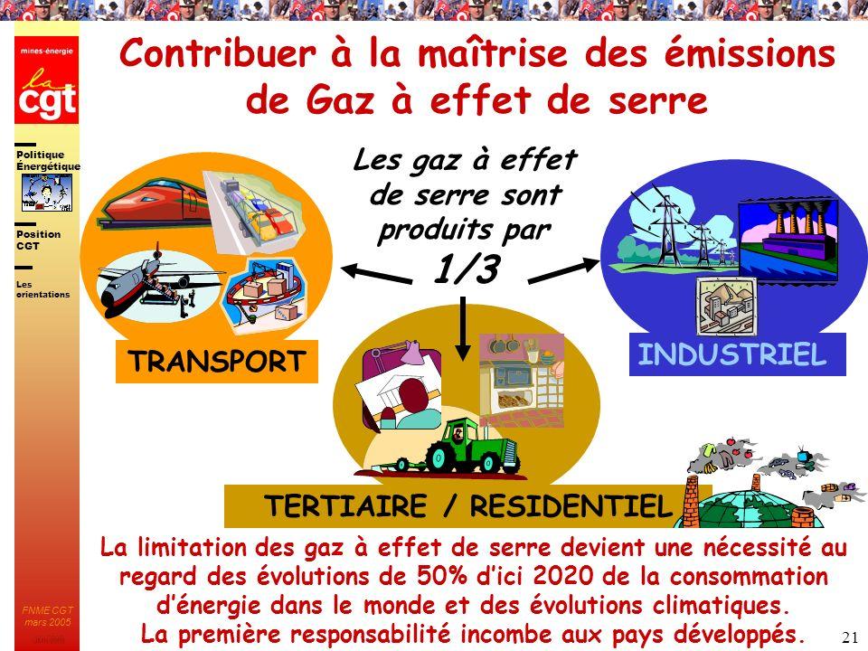 Politique Énergétique JMK 2003 Position CGT FNME CGT mars 2005 21 Contribuer à la maîtrise des émissions de Gaz à effet de serre La limitation des gaz