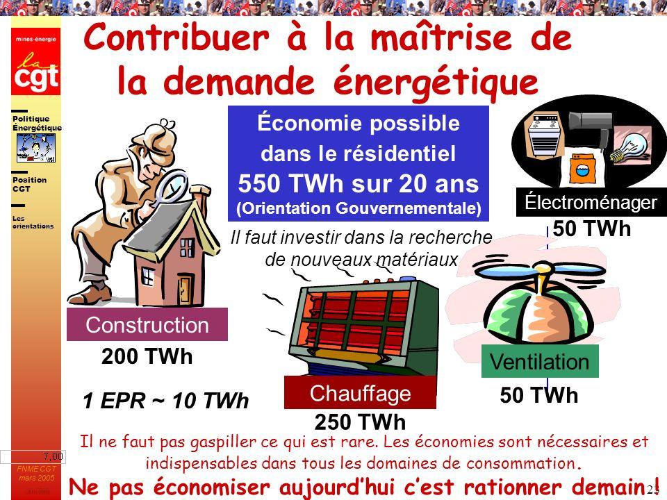 Politique Énergétique JMK 2003 Position CGT FNME CGT mars 2005 23 Contribuer à la maîtrise de la demande énergétique Il ne faut pas gaspiller ce qui e