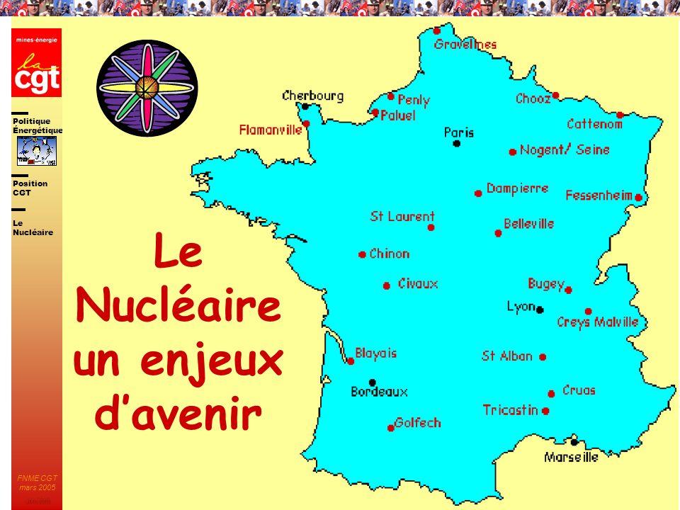 Politique Énergétique JMK 2003 Position CGT FNME CGT mars 2005 27 Le Nucléaire un enjeux davenir Le Nucléaire