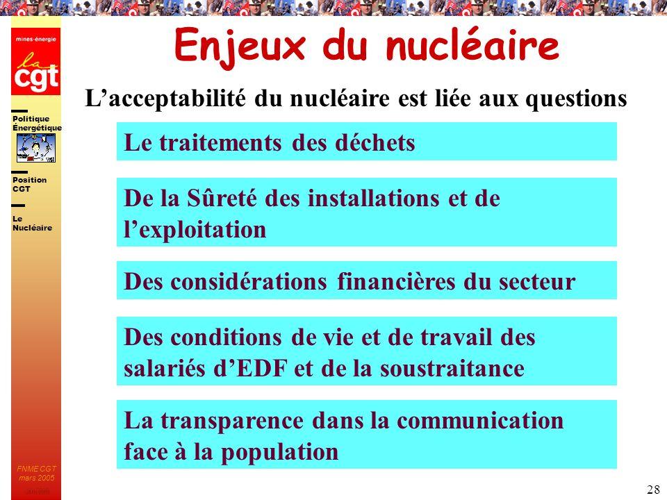 Politique Énergétique JMK 2003 Position CGT FNME CGT mars 2005 28 Enjeux du nucléaire Lacceptabilité du nucléaire est liée aux questions De la Sûreté