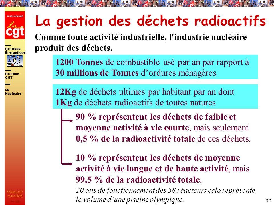 Politique Énergétique JMK 2003 Position CGT FNME CGT mars 2005 30 La gestion des déchets radioactifs Comme toute activité industrielle, l'industrie nu
