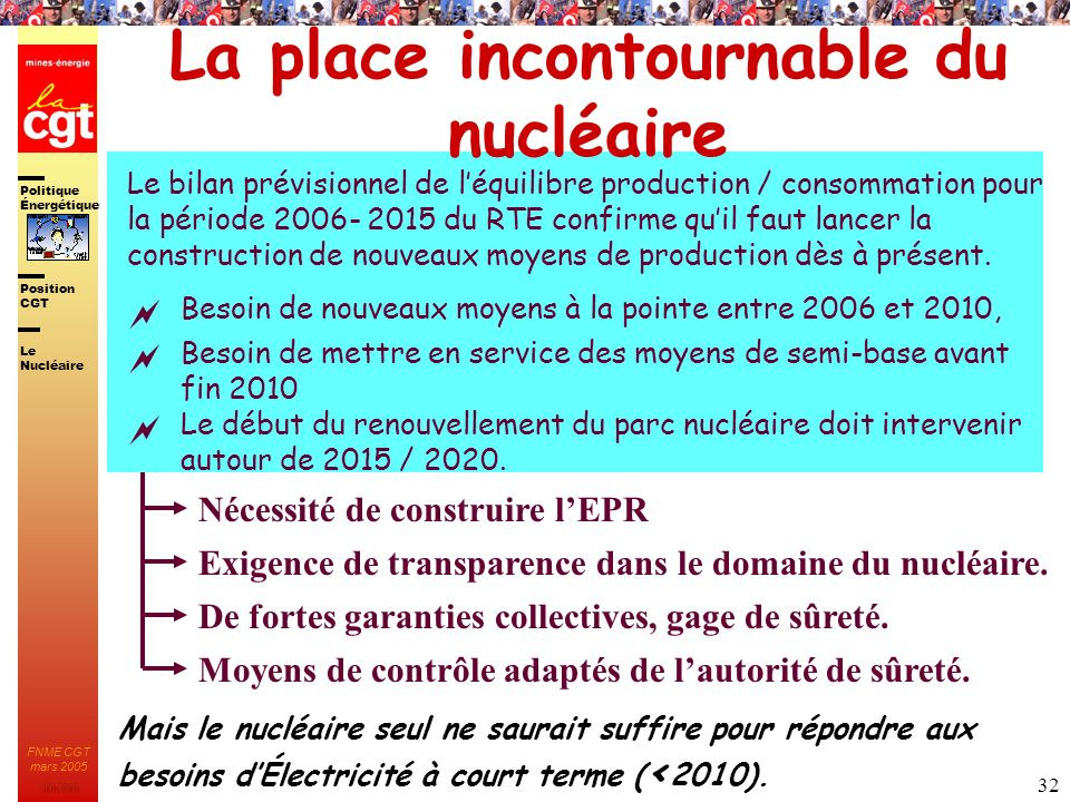 Politique Énergétique JMK 2003 Position CGT FNME CGT mars 2005 32 La place incontournable du nucléaire Le bilan prévisionnel de léquilibre production