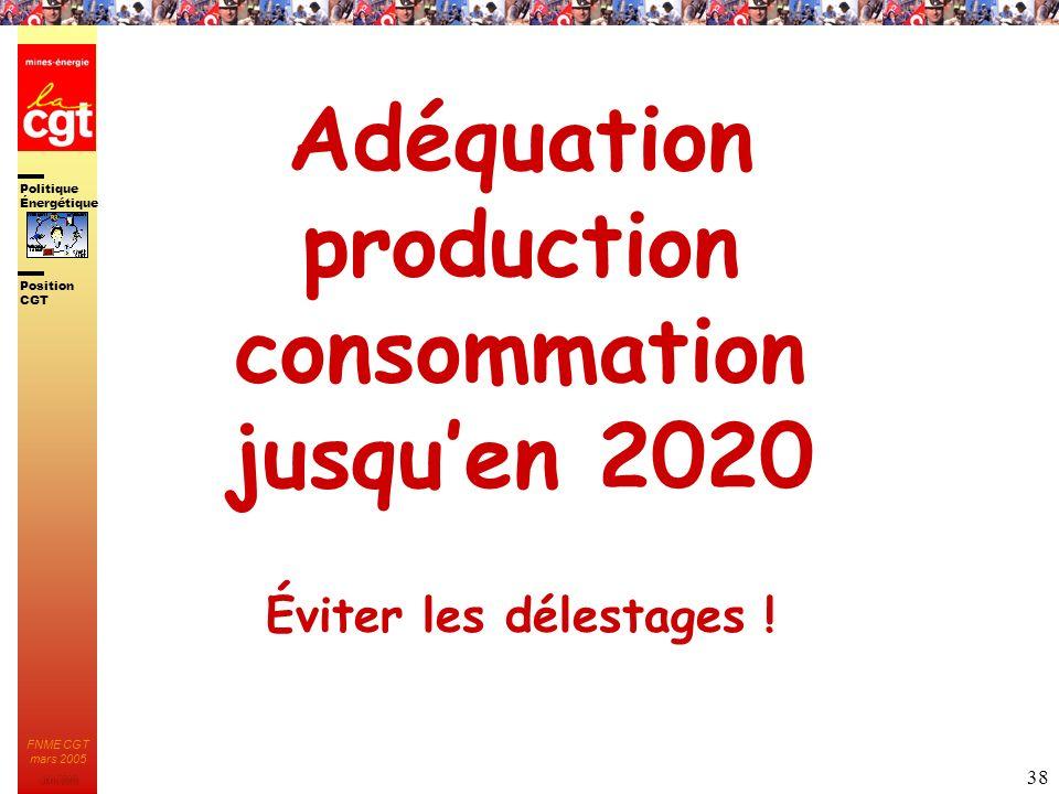 Politique Énergétique JMK 2003 Position CGT FNME CGT mars 2005 38 Adéquation production consommation jusquen 2020 Éviter les délestages !