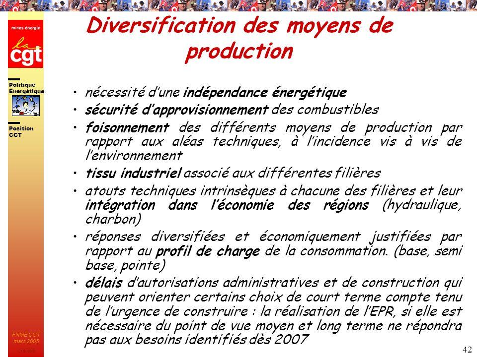 Politique Énergétique JMK 2003 Position CGT FNME CGT mars 2005 42 Diversification des moyens de production nécessité dune indépendance énergétique séc