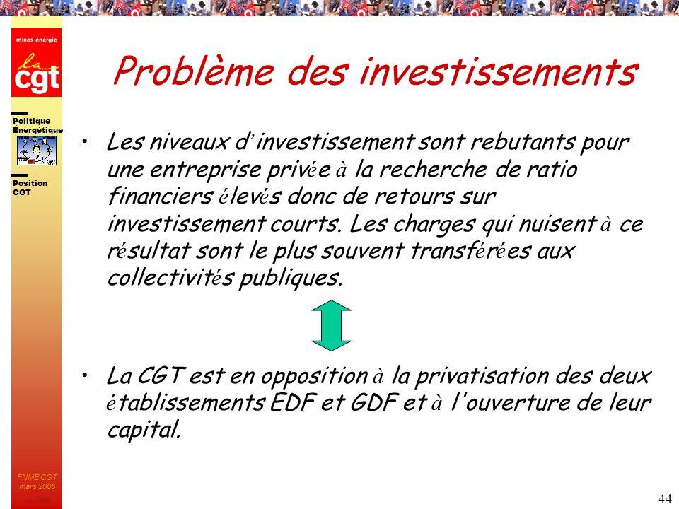 Politique Énergétique JMK 2003 Position CGT FNME CGT mars 2005 44 Problème des investissements Les niveaux d investissement sont rebutants pour une en