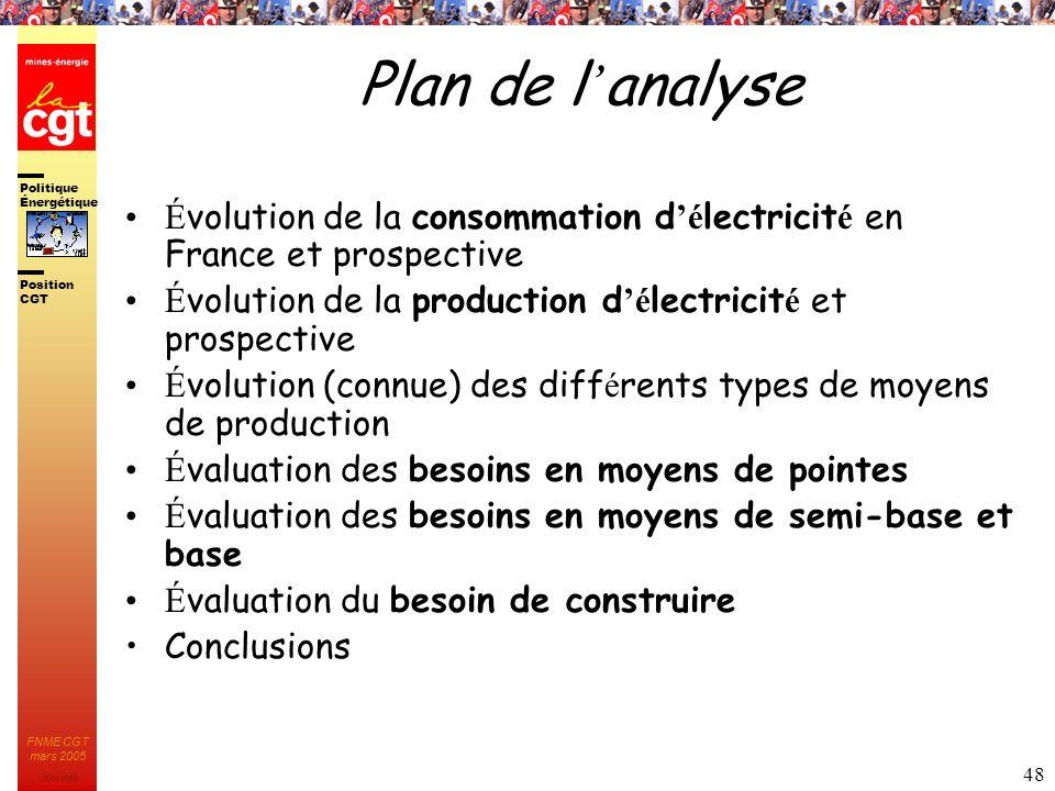 Politique Énergétique JMK 2003 Position CGT FNME CGT mars 2005 48 Plan de l analyse É volution de la consommation d é lectricit é en France et prospec