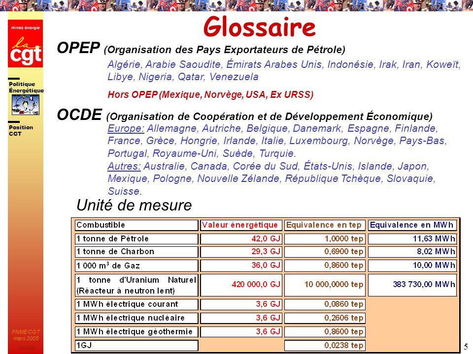 Politique Énergétique JMK 2003 Position CGT FNME CGT mars 2005 5 Glossaire OPEP (Organisation des Pays Exportateurs de Pétrole) Algérie, Arabie Saoudi