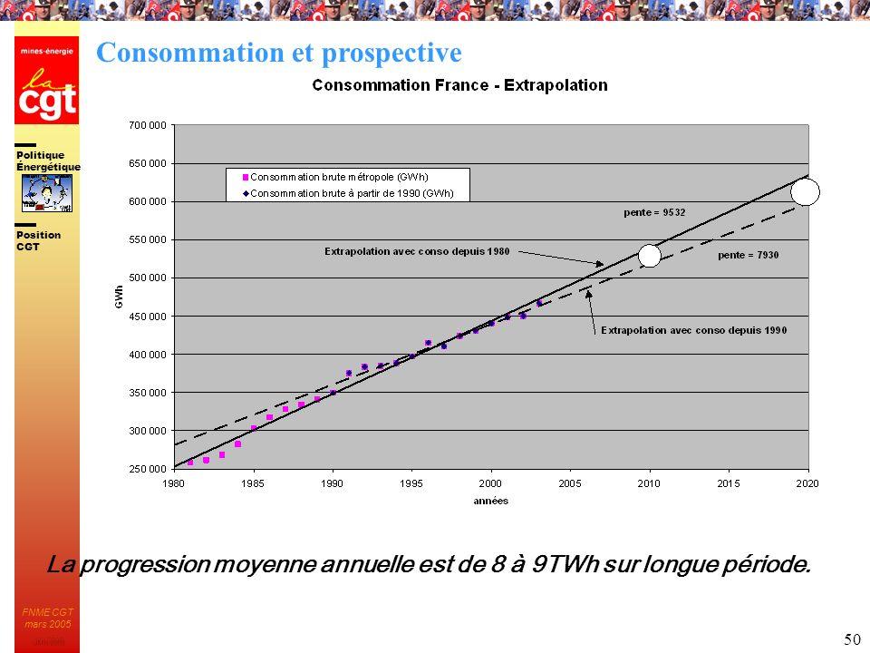Politique Énergétique JMK 2003 Position CGT FNME CGT mars 2005 50 La progression moyenne annuelle est de 8 à 9TWh sur longue période. Consommation et