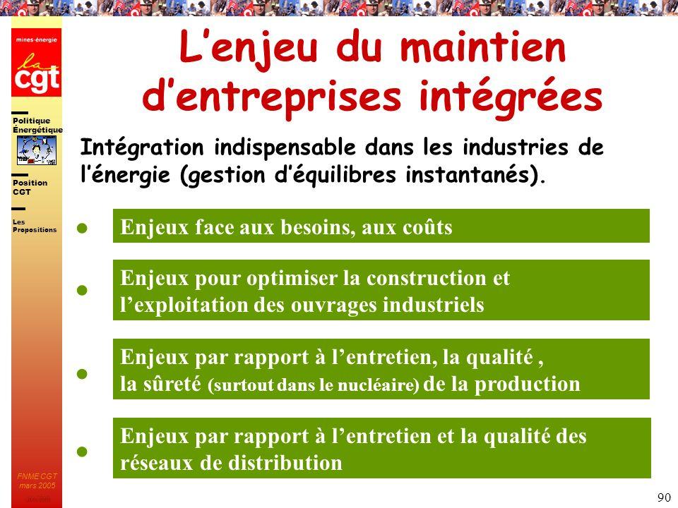 Politique Énergétique JMK 2003 Position CGT FNME CGT mars 2005 90 Lenjeu du maintien dentreprises intégrées Enjeux pour optimiser la construction et l